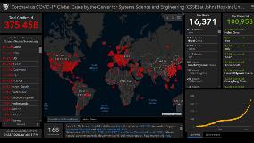 Global Coronavirus COVID-19 Cases (Johns Hopkins Univ CSSE)