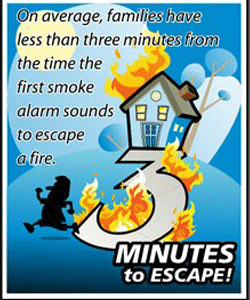 On average, families have less than three minutes from the time the first smoke alarm sounds