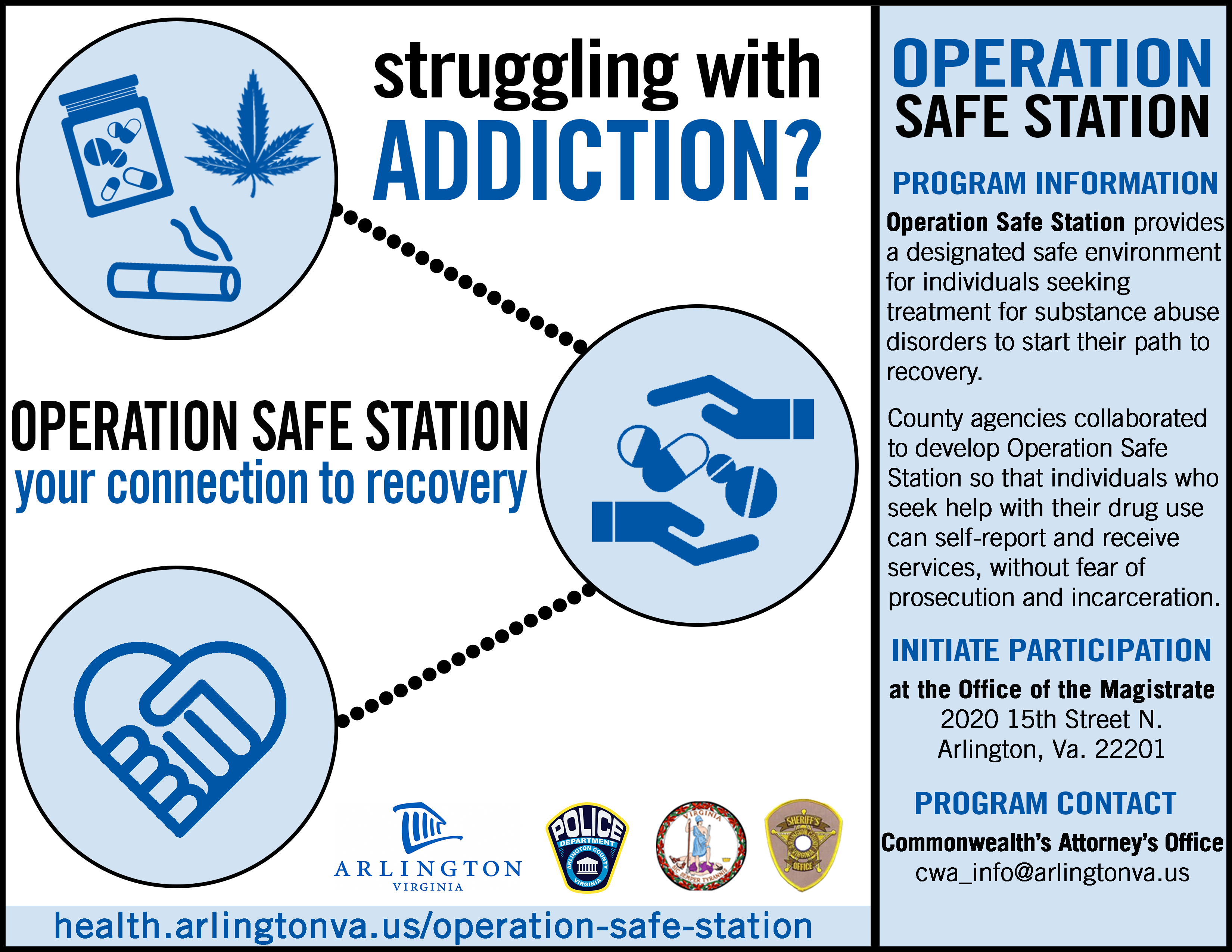 Operation Safe Station Infographic