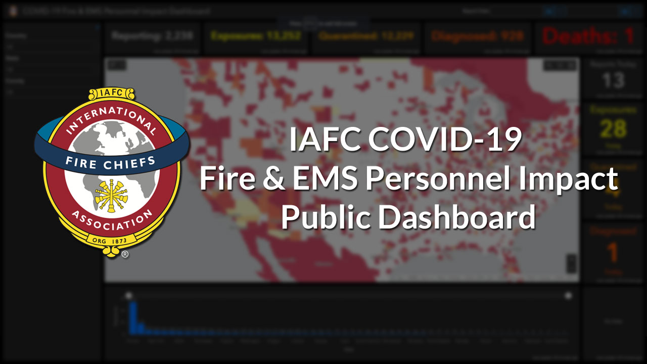 COVID-19 Fire & EMS Personnel Impact Dashboard Report Date -
