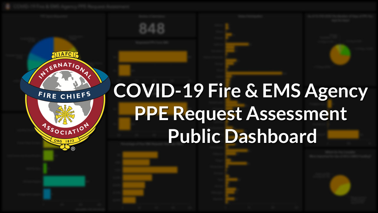 COVID-19 Fire & EMS Agency PPE Request Assessment Public Dashboard
