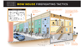 Row House Firefighting