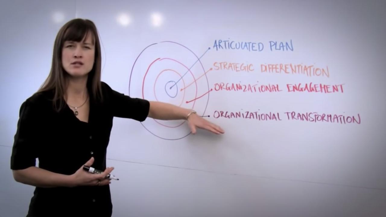 whatisstrategicplanning_1280x720